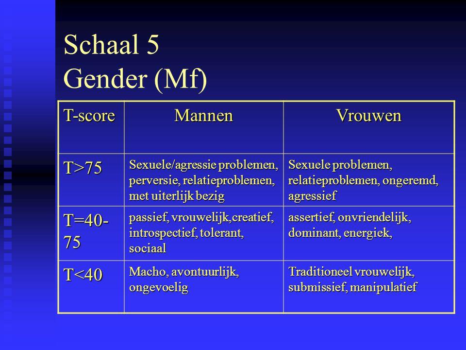 Schaal 5 Gender (Mf) T-score Mannen Vrouwen T>75 T=40-75 T<40