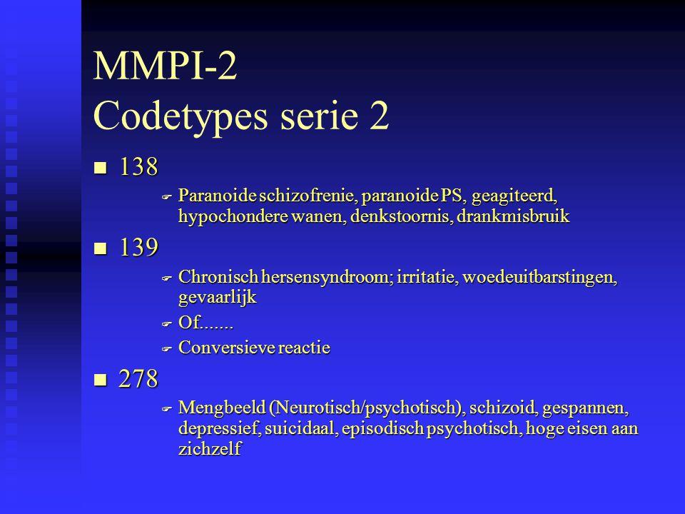 MMPI-2 Codetypes serie 2 138. Paranoide schizofrenie, paranoide PS, geagiteerd, hypochondere wanen, denkstoornis, drankmisbruik.