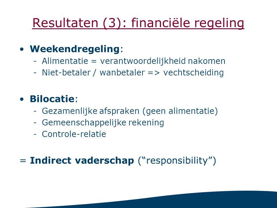 Resultaten (3): financiële regeling