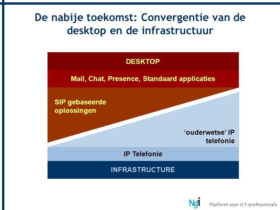 De nabije toekomst: Convergentie van de desktop en de infrastructuur