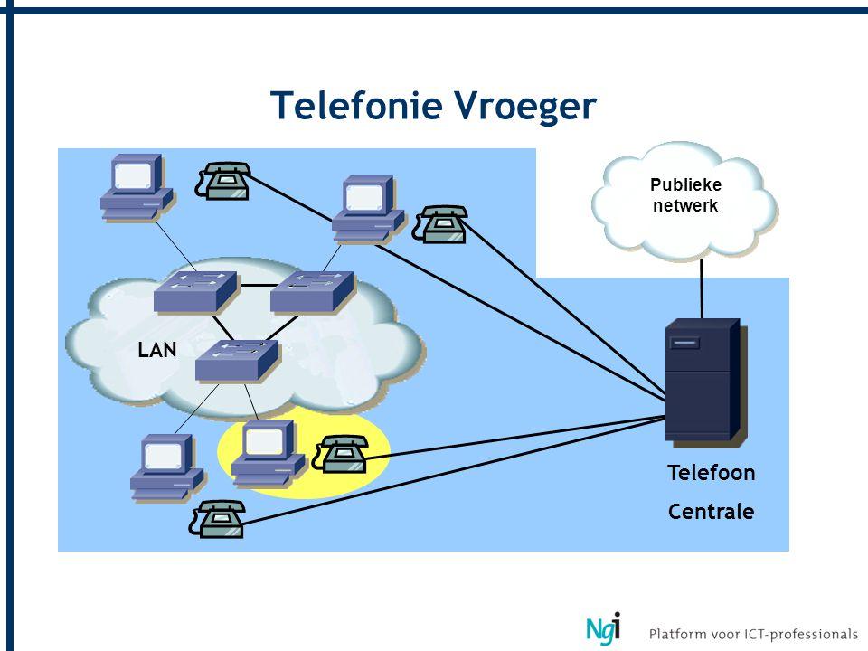 Telefonie Vroeger Publieke netwerk LAN Telefoon Centrale