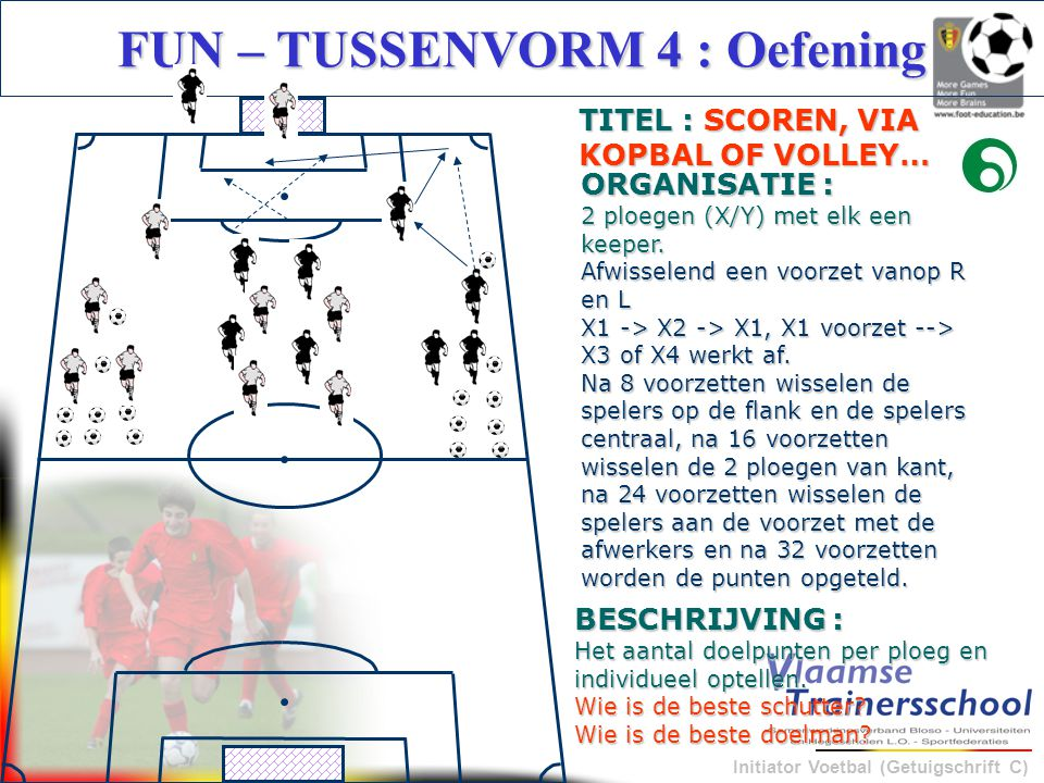FUN – TUSSENVORM 4 : Oefening