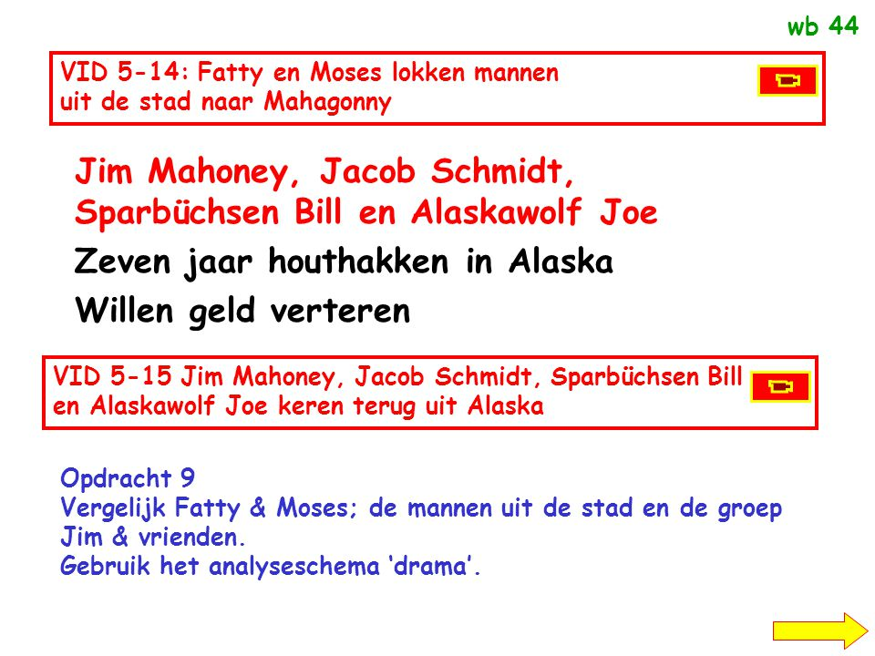 Jim Mahoney, Jacob Schmidt, Sparbüchsen Bill en Alaskawolf Joe
