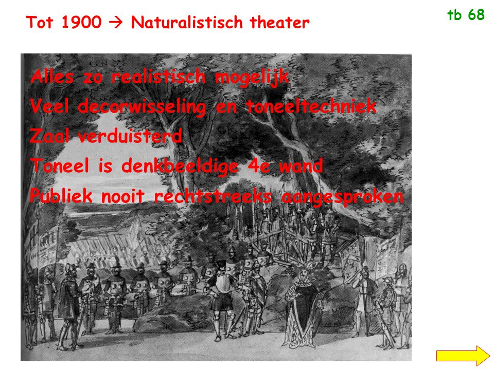 Tot 1900  Naturalistisch theater
