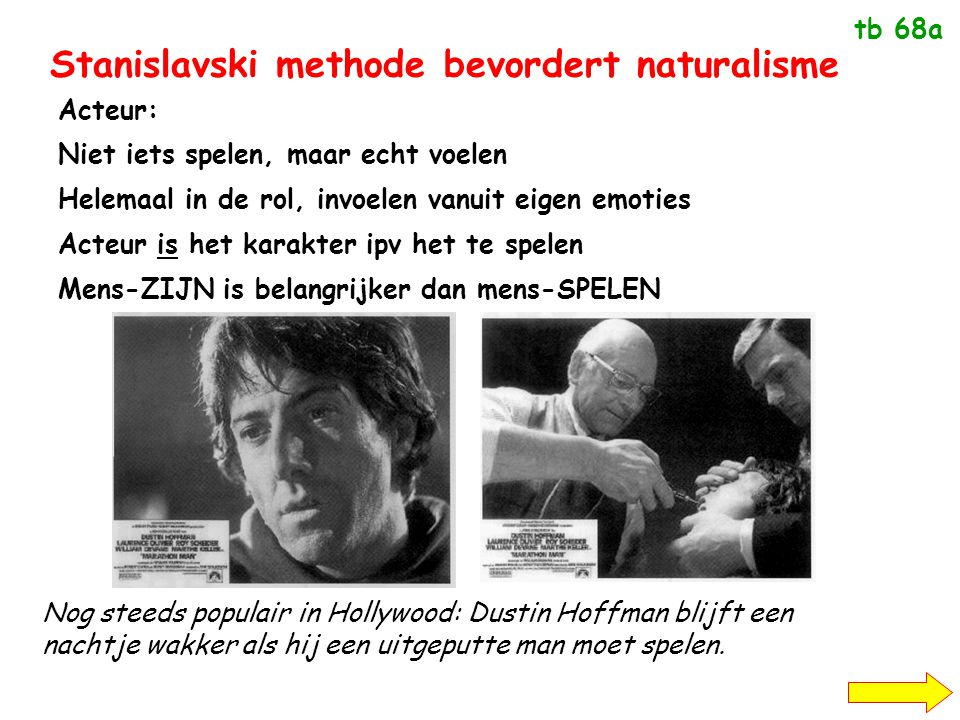 Stanislavski methode bevordert naturalisme