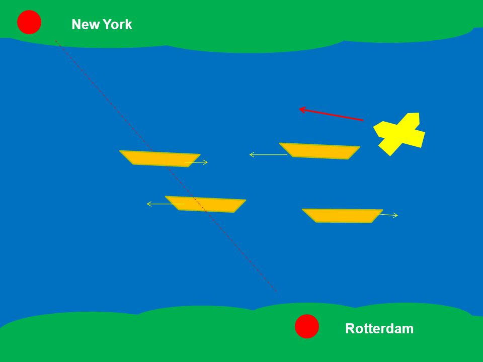 New York Rotterdam Blijf op koers