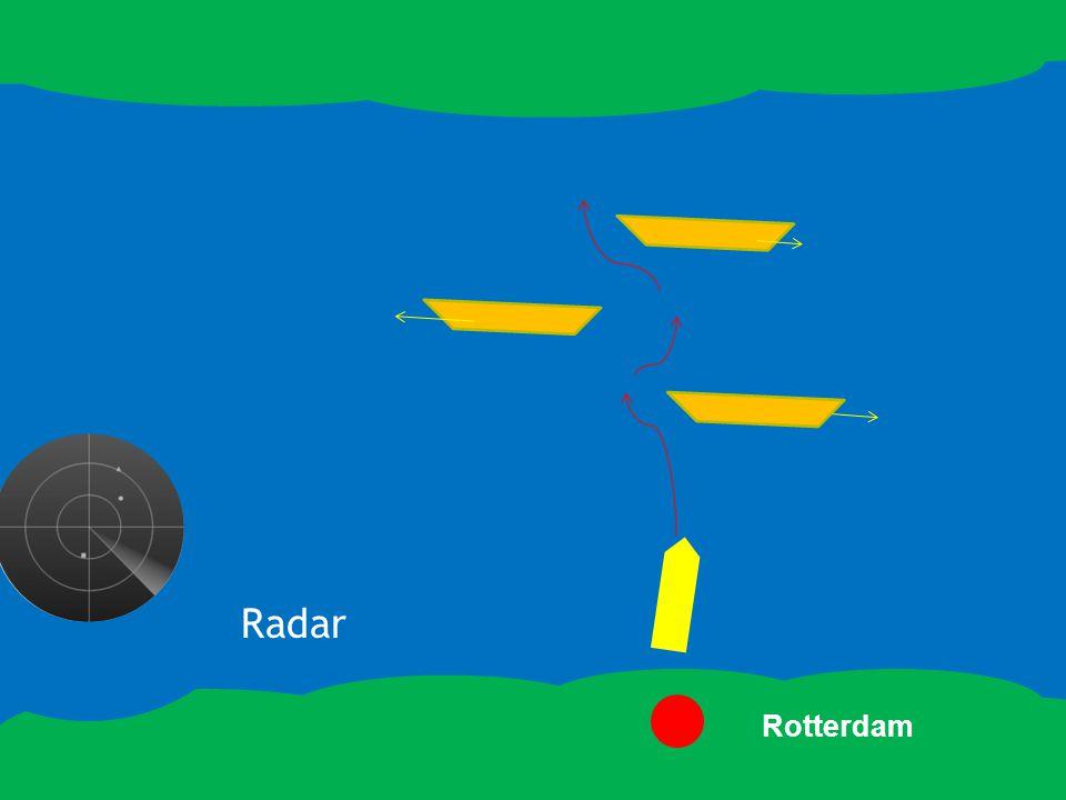Radar Rotterdam Blijf op koers