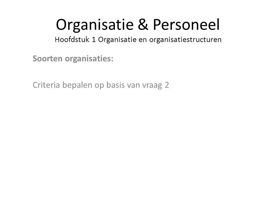 Soorten organisaties: Criteria bepalen op basis van vraag 2