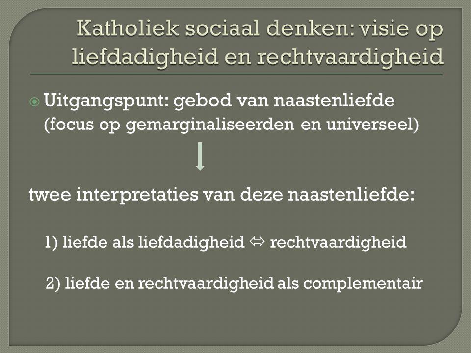 Katholiek sociaal denken: visie op liefdadigheid en rechtvaardigheid