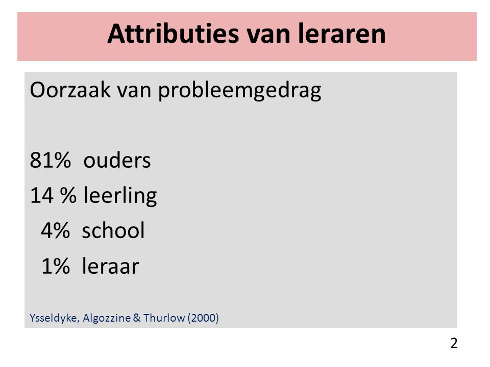 Attributies van leraren