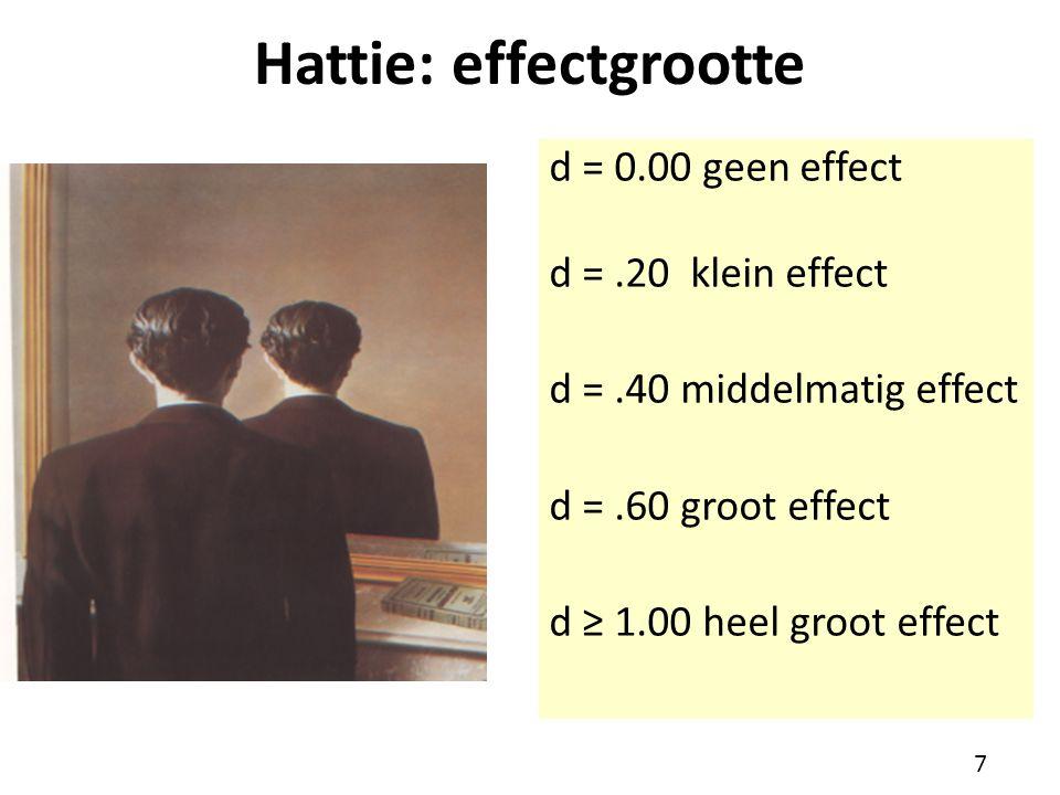 Hattie: effectgrootte
