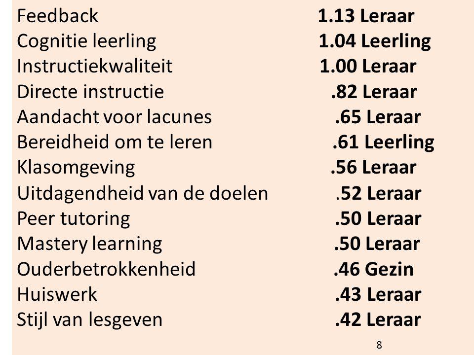 Cognitie leerling 1.04 Leerling Instructiekwaliteit 1.00 Leraar