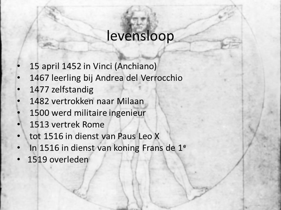 levensloop 15 april 1452 in Vinci (Anchiano)