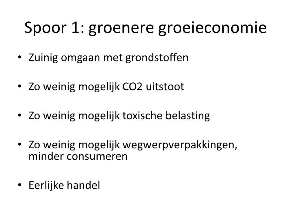 Spoor 1: groenere groeieconomie