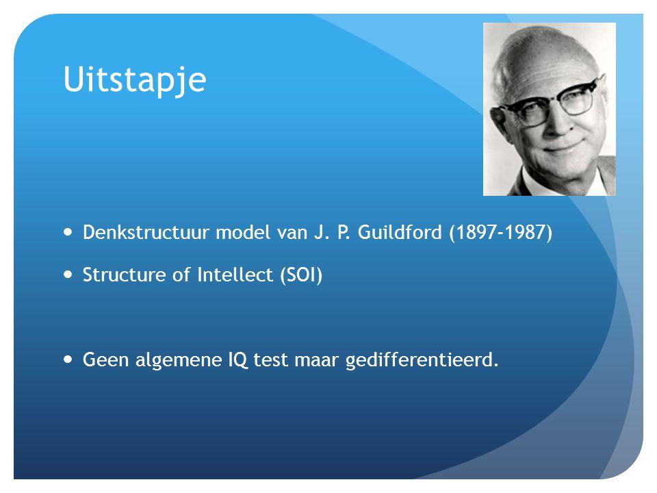 Uitstapje Denkstructuur model van J. P. Guildford (1897-1987)