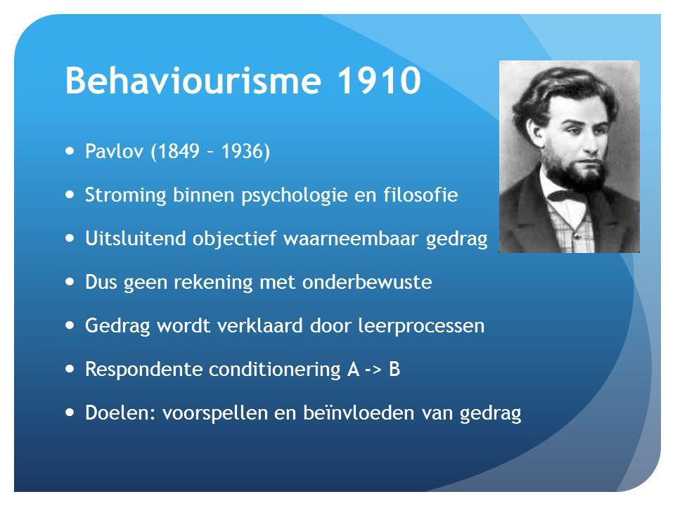 Behaviourisme 1910 Pavlov (1849 – 1936)