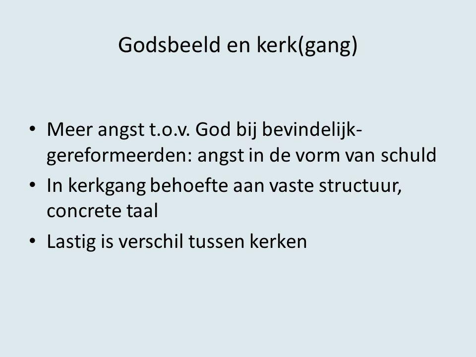 Godsbeeld en kerk(gang)