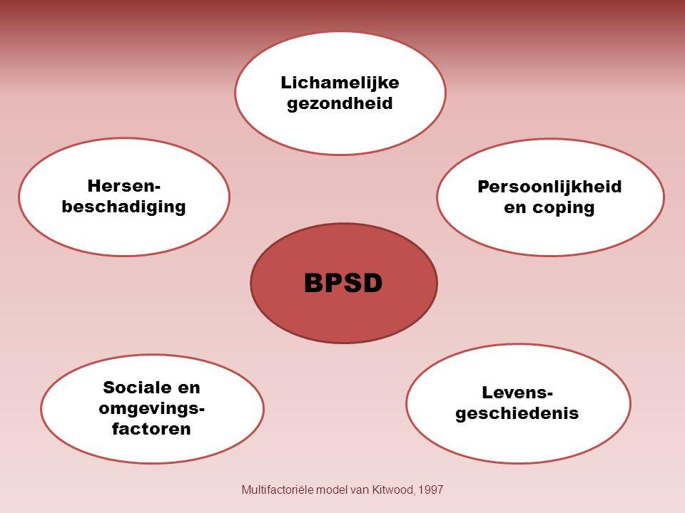 BPSD Lichamelijke gezondheid Hersen-beschadiging