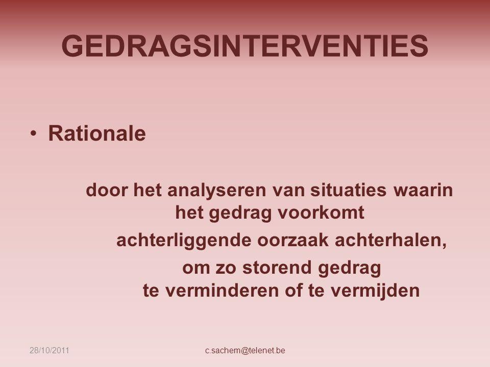 GEDRAGSINTERVENTIES Rationale