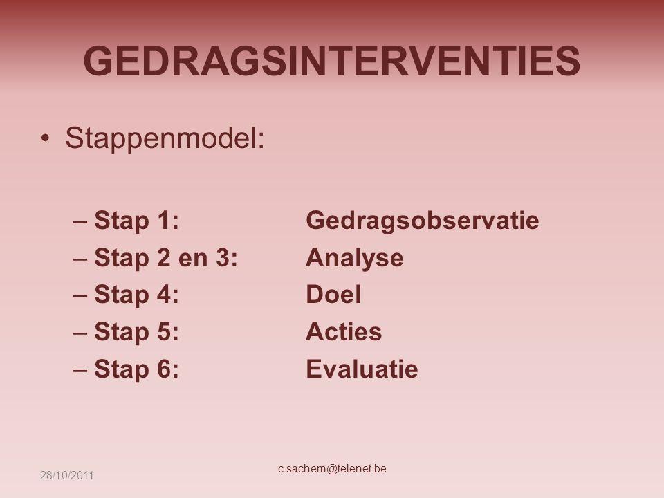 GEDRAGSINTERVENTIES Stappenmodel: Stap 1: Gedragsobservatie