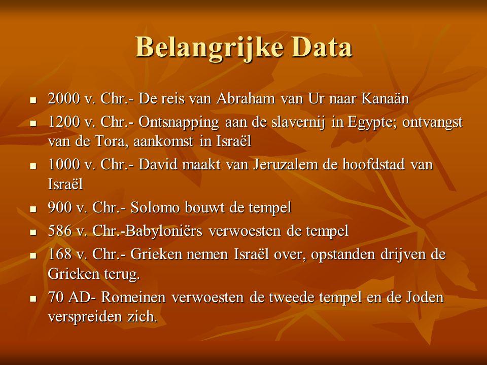 Belangrijke Data 2000 v. Chr.- De reis van Abraham van Ur naar Kanaän