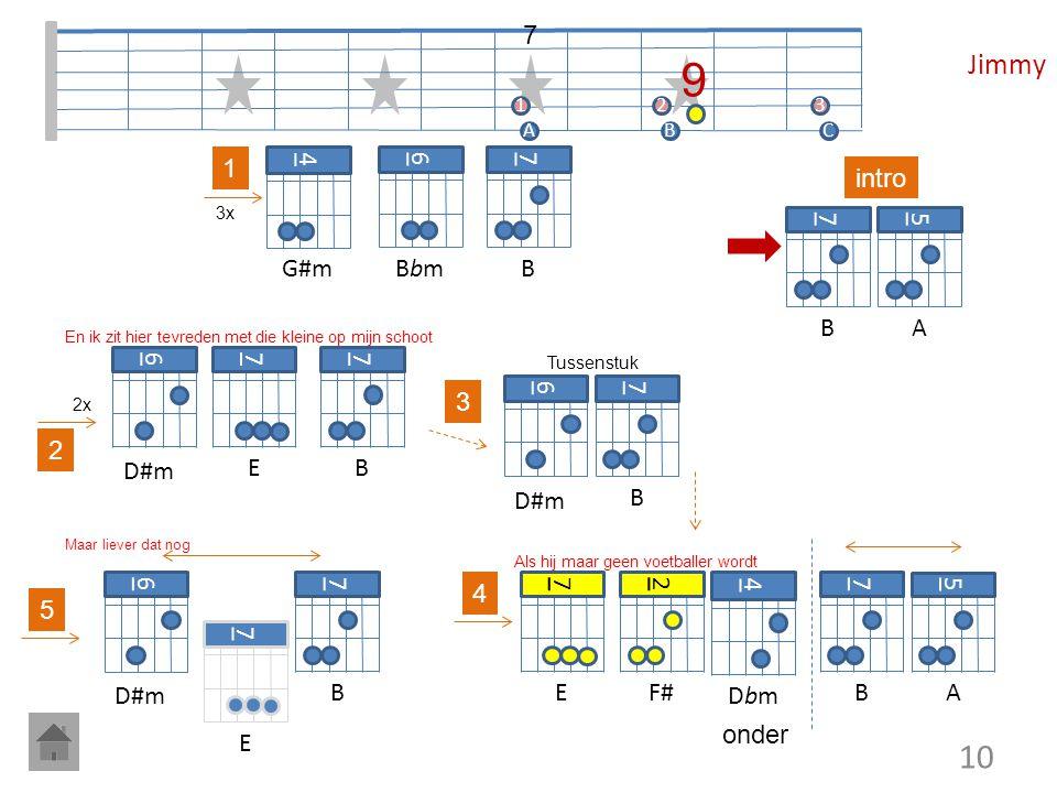 9 Jimmy 7 1 4 G#m 6 Bbm 7 B intro 7 B 5 A 6 D#m 7 E 7 B 3 6 D#m 7 B 2