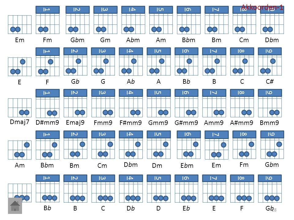 Akkoorden-1 1 Fm 2 Gbm 3 Gm 4 Abm 5 Am 6 Bbm 7 Bm 8 Cm 9 Dbm Em 1 F 2