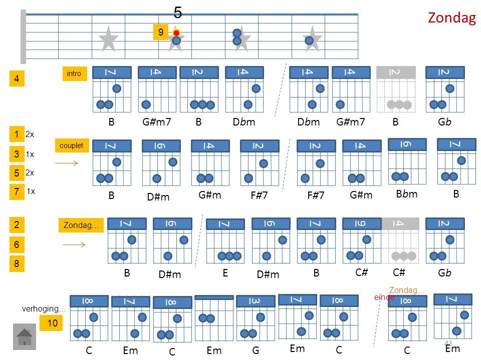 5 Zondag 7 B 4 G#m7 2 B 4 Dbm 4 Dbm 4 G#m7 2 B 2 Gb 7 B 6 D#m 4 G#m 2