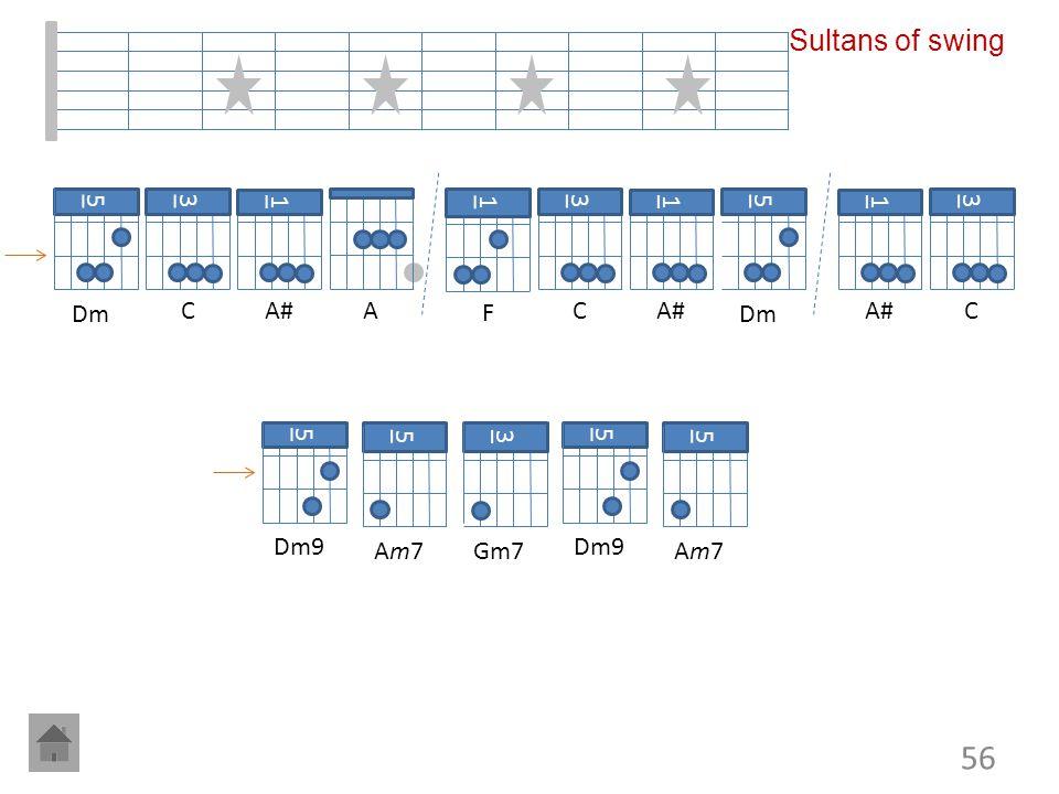 Sultans of swing 5 Dm 3 C 1 A# A 1 F 3 C 1 A# 5 Dm 1 A# 3 C 5 Dm9 5