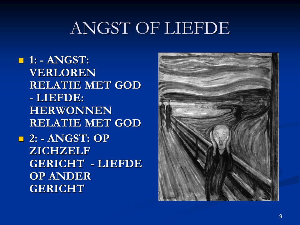 ANGST OF LIEFDE 1: - ANGST: VERLOREN RELATIE MET GOD - LIEFDE: HERWONNEN RELATIE MET GOD.
