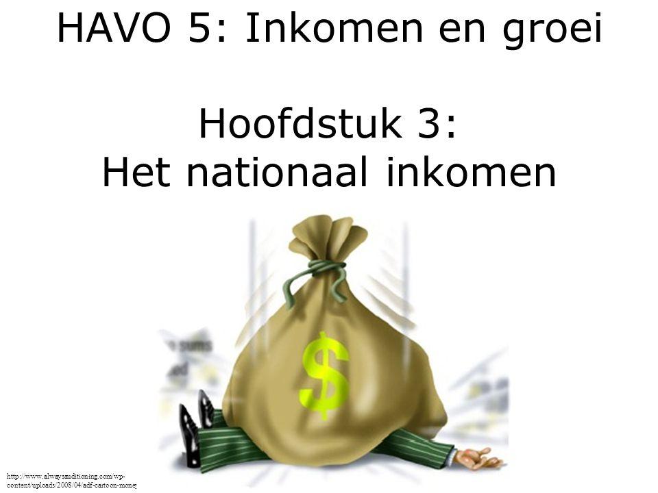 HAVO 5: Inkomen en groei Hoofdstuk 3: Het nationaal inkomen
