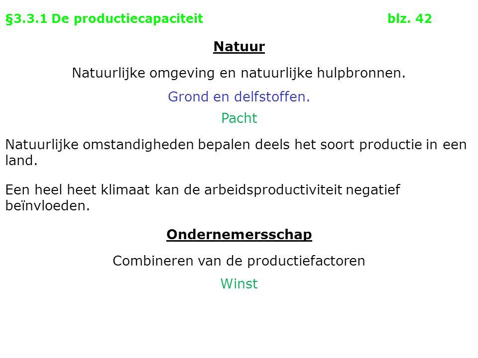 §3.3.1 De productiecapaciteit blz. 42