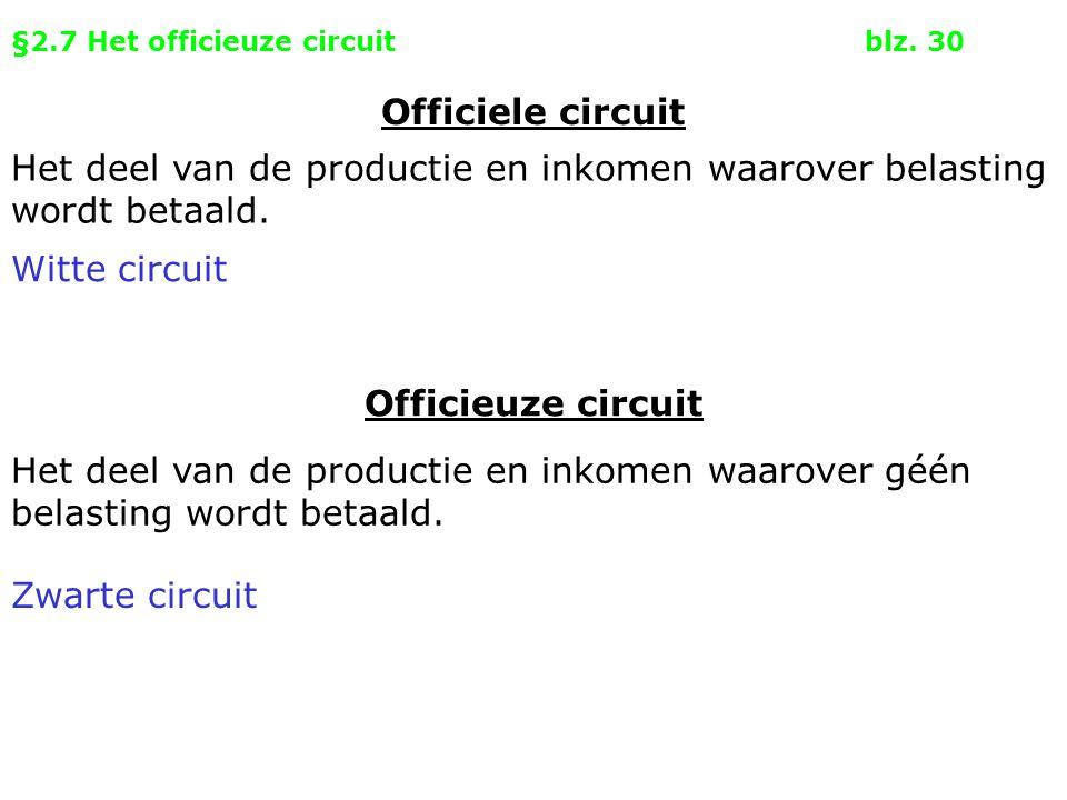 §2.7 Het officieuze circuit blz. 30