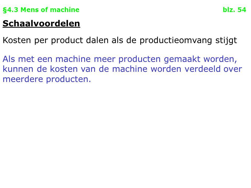 Kosten per product dalen als de productieomvang stijgt