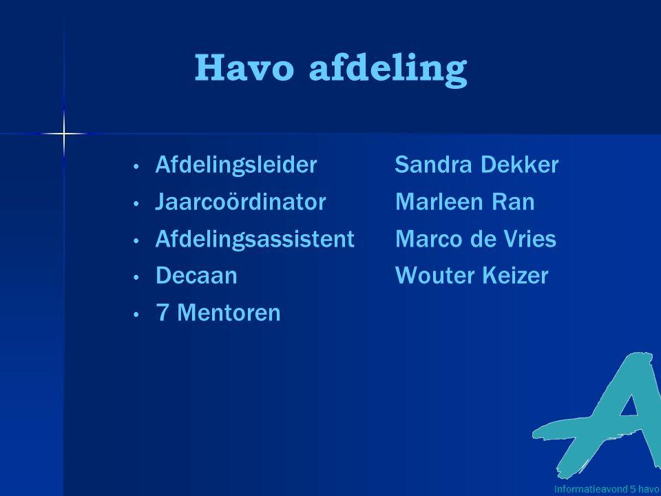 Havo afdeling Afdelingsleider Sandra Dekker
