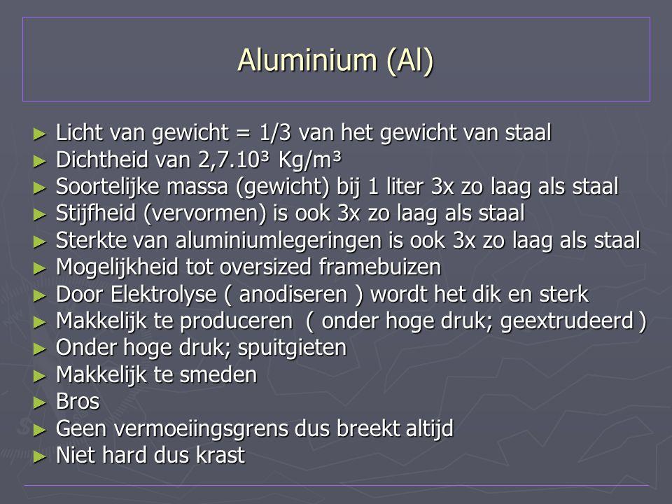 Aluminium (Al) Licht van gewicht = 1/3 van het gewicht van staal