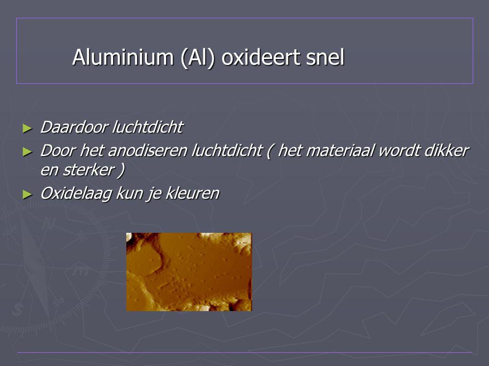Aluminium (Al) oxideert snel