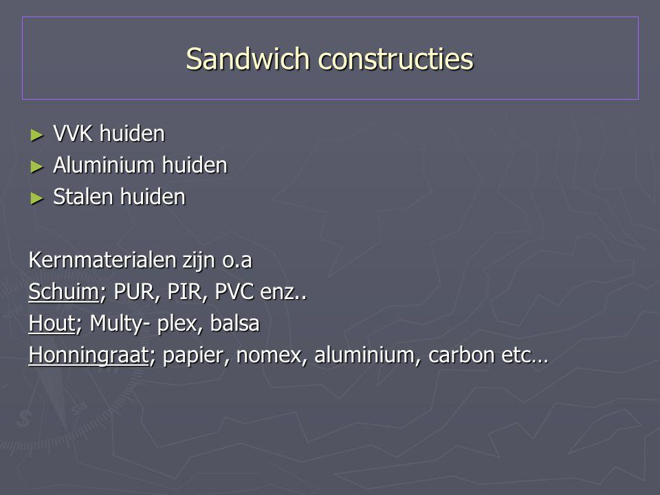 Sandwich constructies