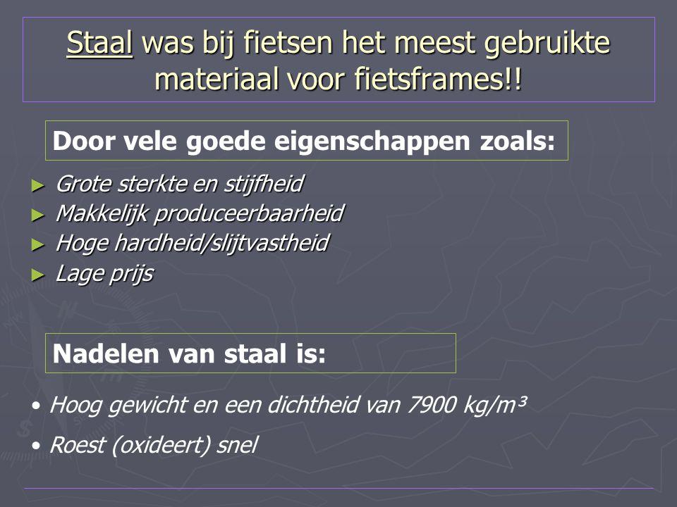 Staal was bij fietsen het meest gebruikte materiaal voor fietsframes!!