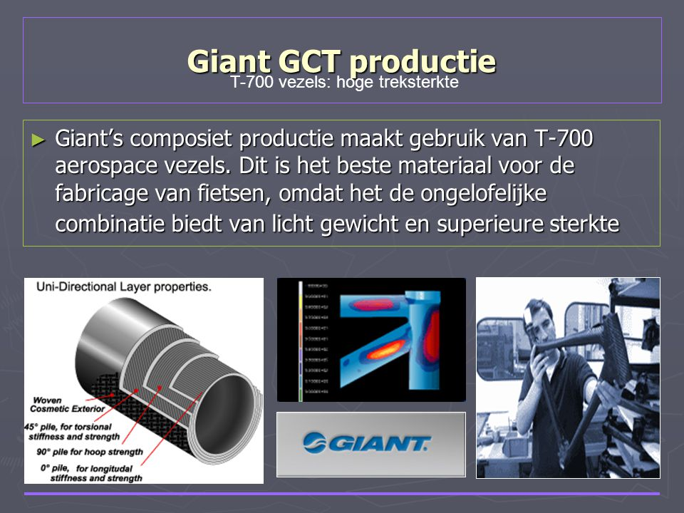 Giant GCT productie T-700 vezels: hoge treksterkte.