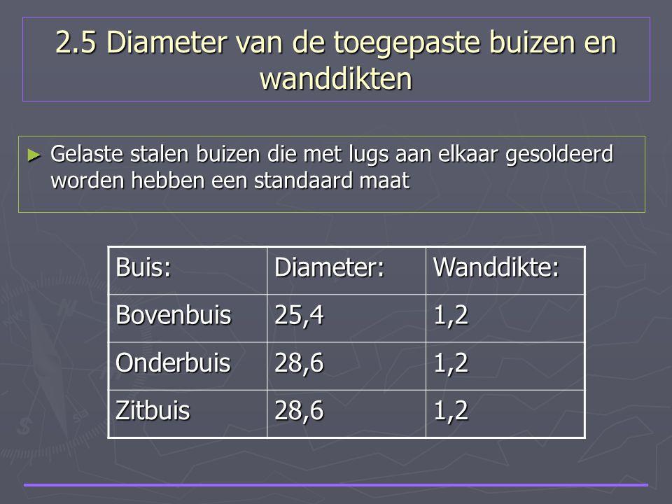 2.5 Diameter van de toegepaste buizen en wanddikten
