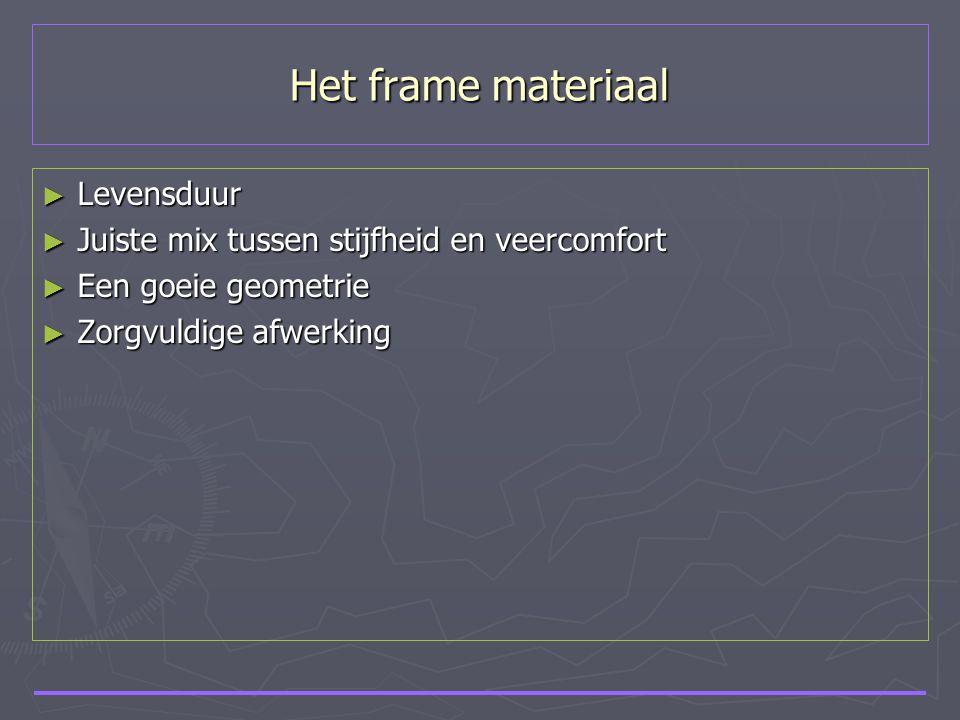 Het frame materiaal Levensduur