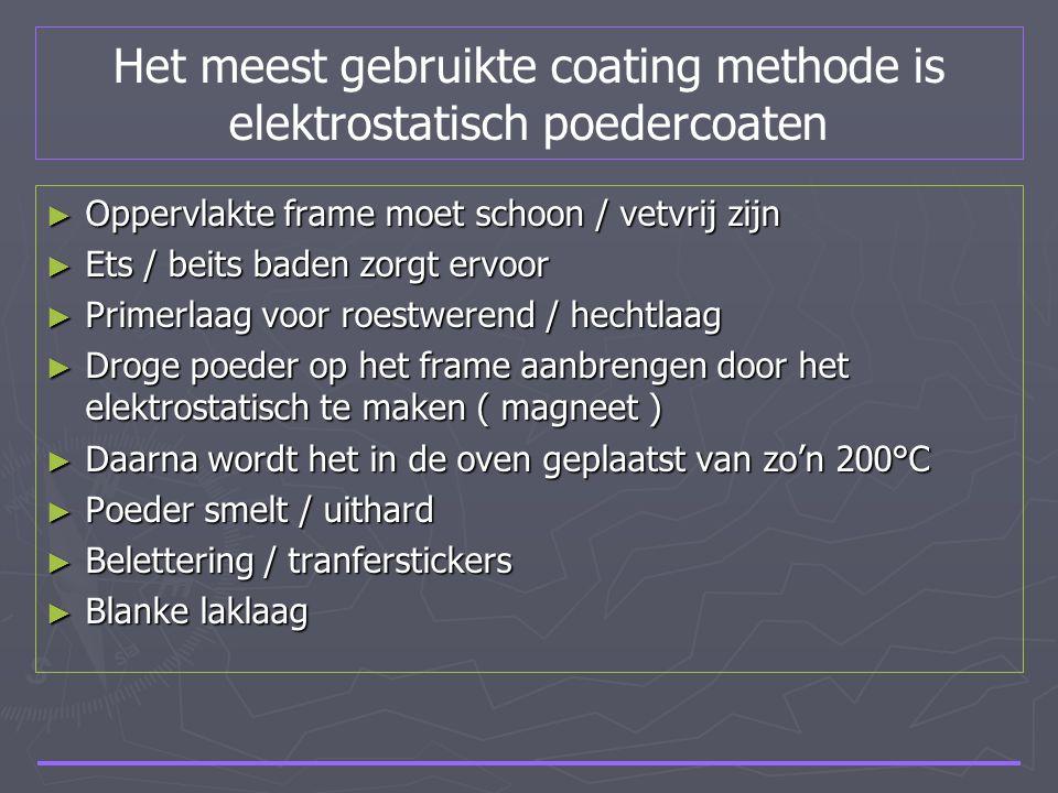Het meest gebruikte coating methode is elektrostatisch poedercoaten