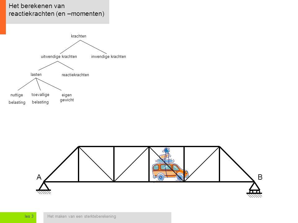 A B Het berekenen van reactiekrachten (en –momenten) krachten