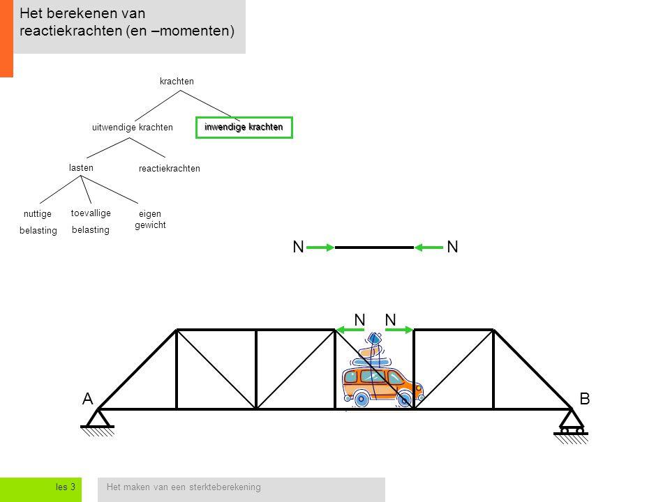 Het berekenen van reactiekrachten (en –momenten)