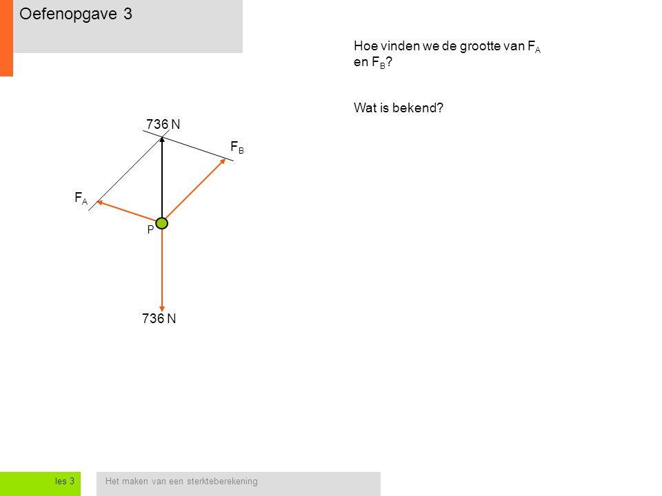 Oefenopgave 3 Hoe vinden we de grootte van FA en FB Wat is bekend