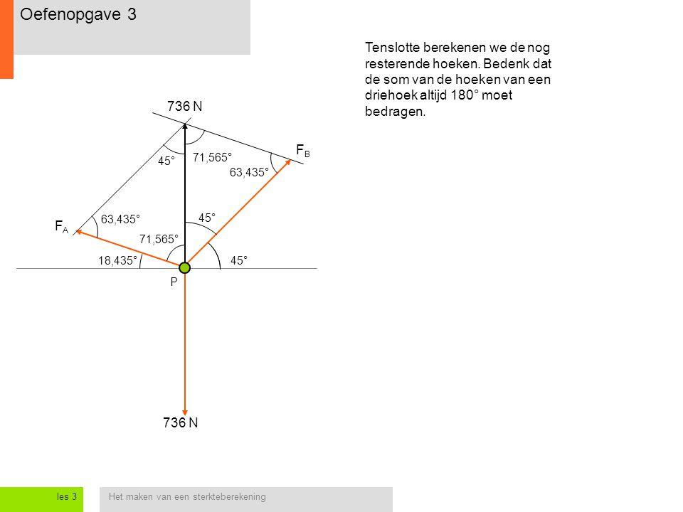 Oefenopgave 3 Tenslotte berekenen we de nog resterende hoeken. Bedenk dat de som van de hoeken van een driehoek altijd 180° moet bedragen.
