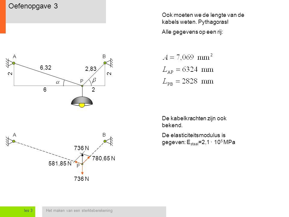 Oefenopgave 3 Ook moeten we de lengte van de kabels weten. Pythagoras!