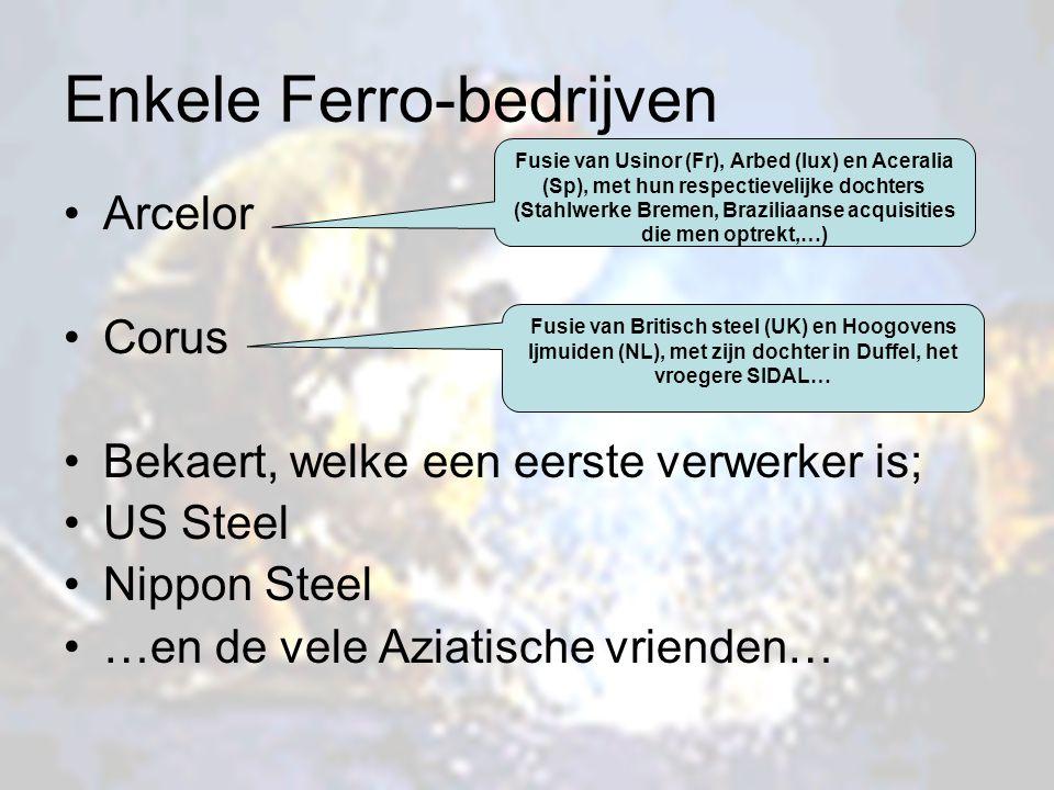 Enkele Ferro-bedrijven