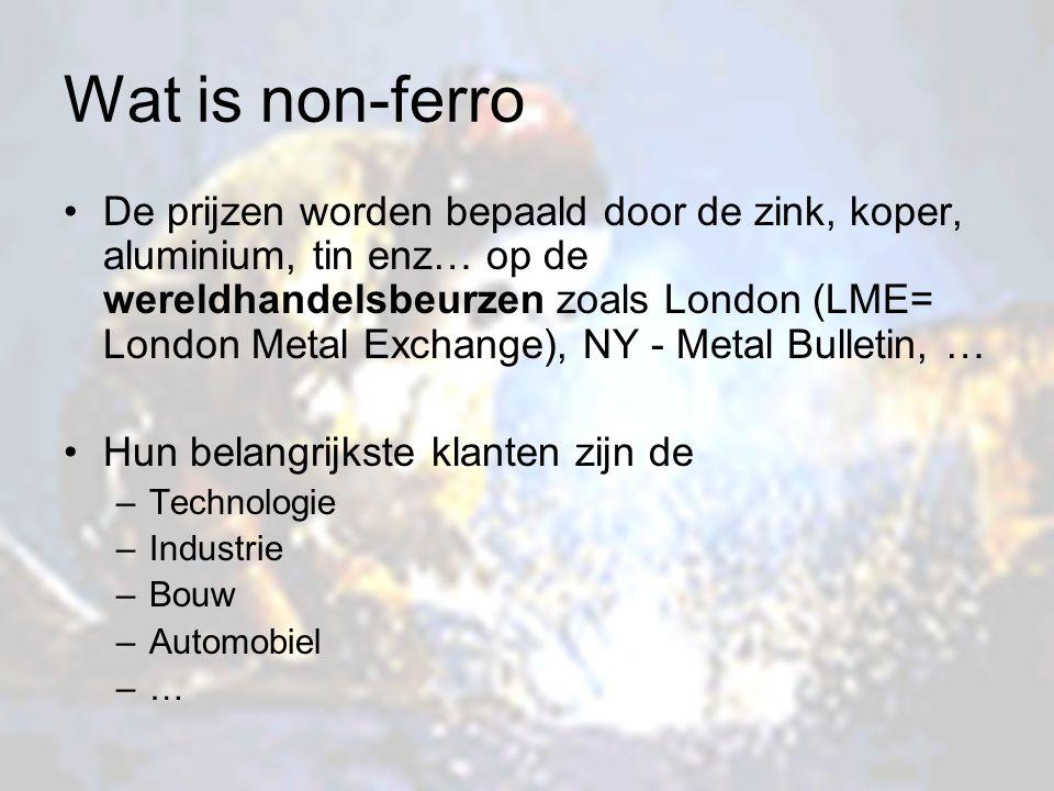 Wat is non-ferro